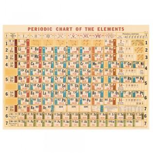 Affiche Tableau des éléments périodiques rétro - Cavallini & Co