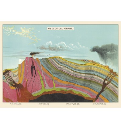 Affiche pédagogique Géologie - Cavallini & Co