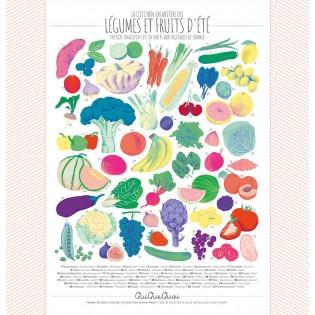 Affiche Eté fruits & légumes - Qui Que Quoi